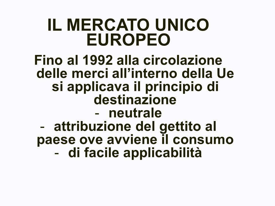 Fino al 1992 alla circolazione delle merci allinterno della Ue si applicava il principio di destinazione -neutrale -attribuzione del gettito al paese ove avviene il consumo -di facile applicabilità IL MERCATO UNICO EUROPEO