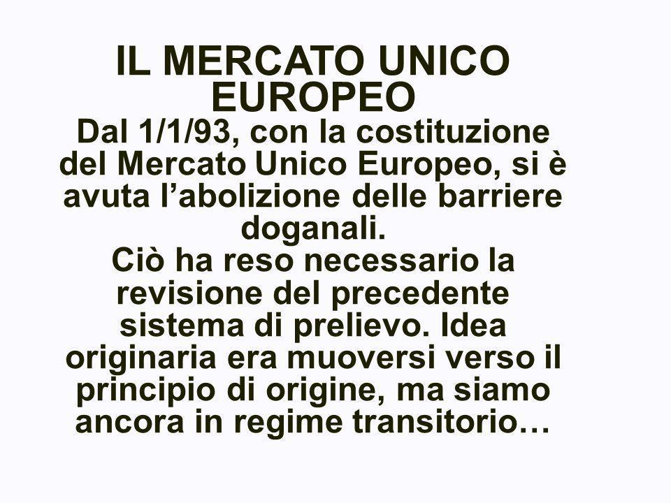 Dal 1/1/93, con la costituzione del Mercato Unico Europeo, si è avuta labolizione delle barriere doganali.