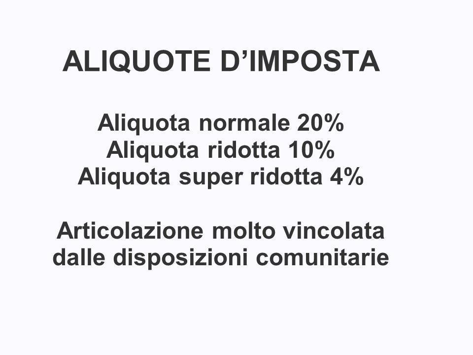 ALIQUOTE DIMPOSTA Aliquota normale 20% Aliquota ridotta 10% Aliquota super ridotta 4% Articolazione molto vincolata dalle disposizioni comunitarie