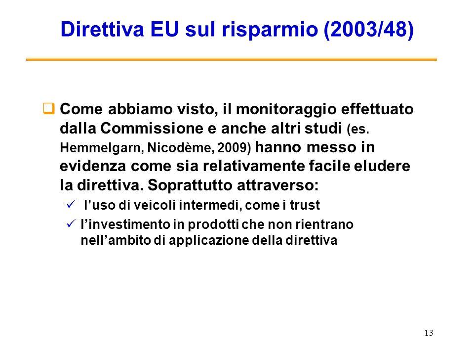 13 Direttiva EU sul risparmio (2003/48) Come abbiamo visto, il monitoraggio effettuato dalla Commissione e anche altri studi (es. Hemmelgarn, Nicodème
