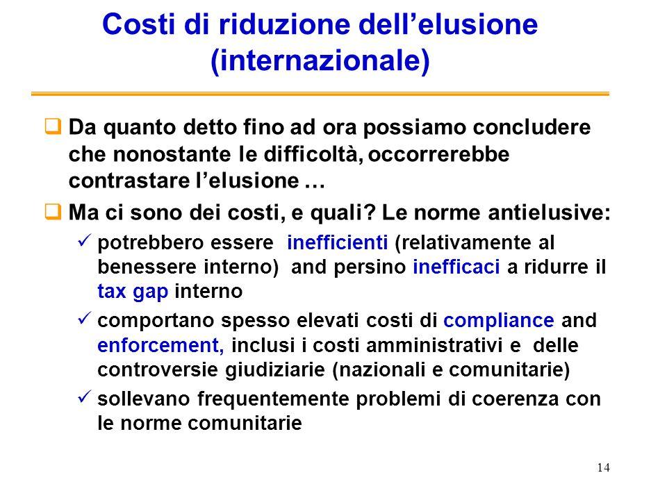 14 Costi di riduzione dellelusione (internazionale) Da quanto detto fino ad ora possiamo concludere che nonostante le difficoltà, occorrerebbe contras