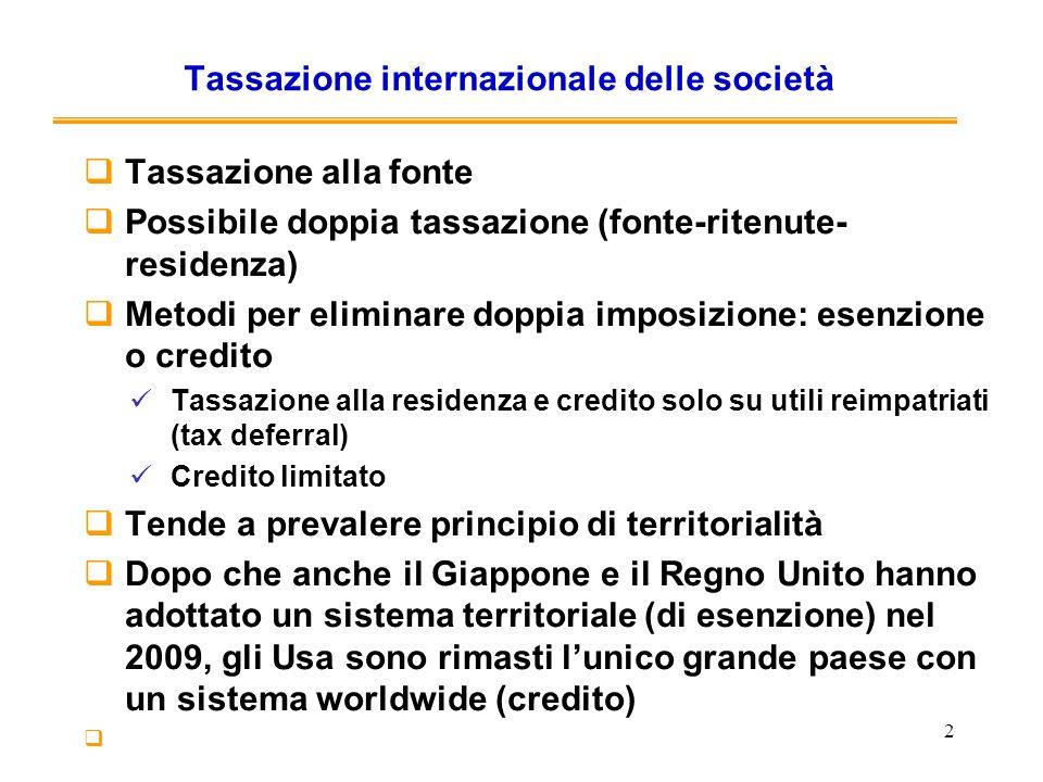 2 Tassazione internazionale delle società Tassazione alla fonte Possibile doppia tassazione (fonte-ritenute- residenza) Metodi per eliminare doppia im