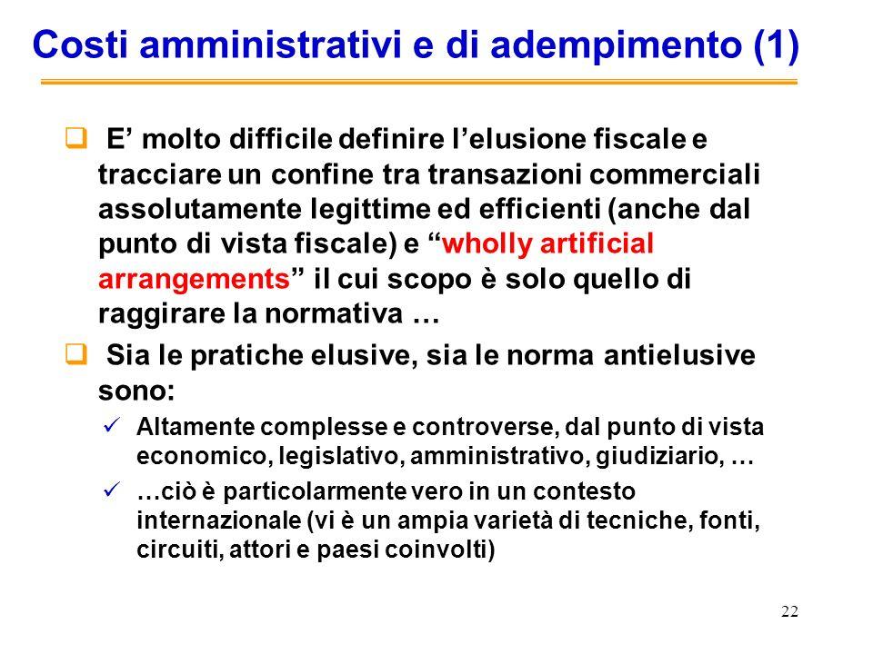 22 Costi amministrativi e di adempimento (1) E molto difficile definire lelusione fiscale e tracciare un confine tra transazioni commerciali assolutam