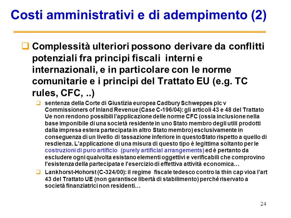 24 Costi amministrativi e di adempimento (2) Complessità ulteriori possono derivare da conflitti potenziali fra principi fiscali interni e internazion