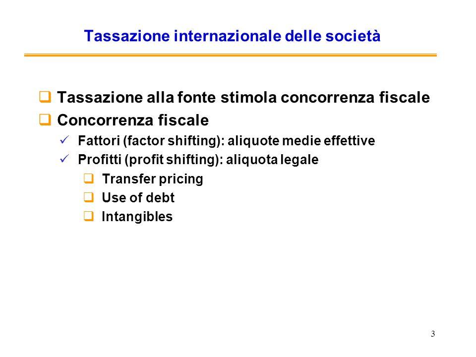 3 Tassazione internazionale delle società Tassazione alla fonte stimola concorrenza fiscale Concorrenza fiscale Fattori (factor shifting): aliquote me