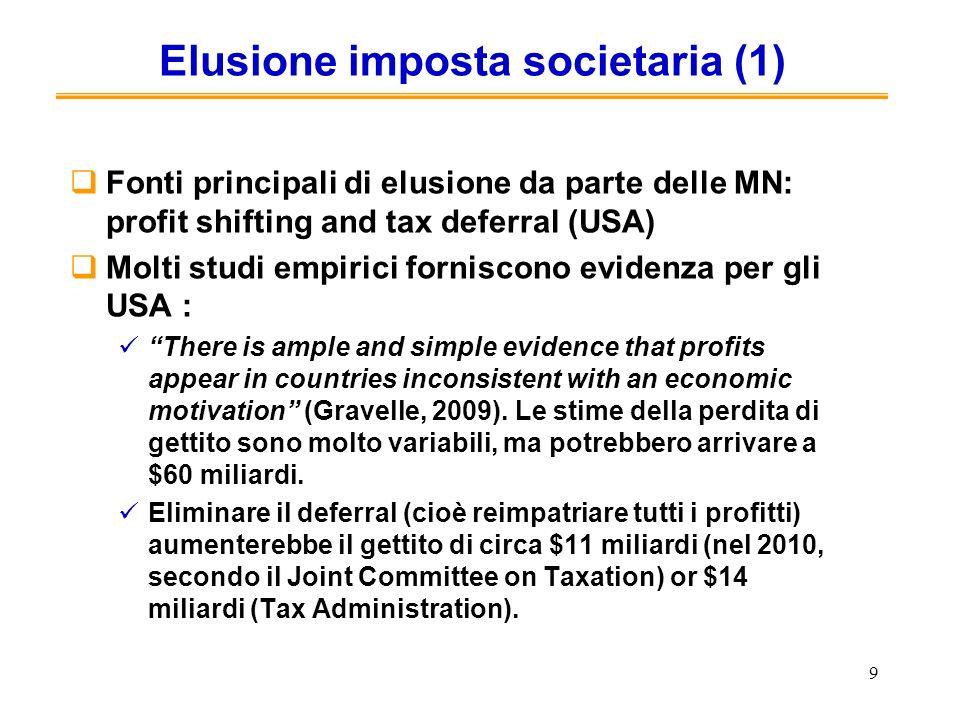 9 Elusione imposta societaria (1) Fonti principali di elusione da parte delle MN: profit shifting and tax deferral (USA) Molti studi empirici fornisco