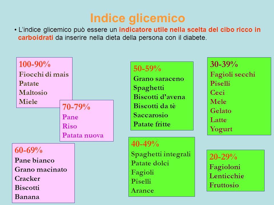 Indice glicemico Lindice glicemico può essere un indicatore utile nella scelta del cibo ricco in carboidrati da inserire nella dieta della persona con