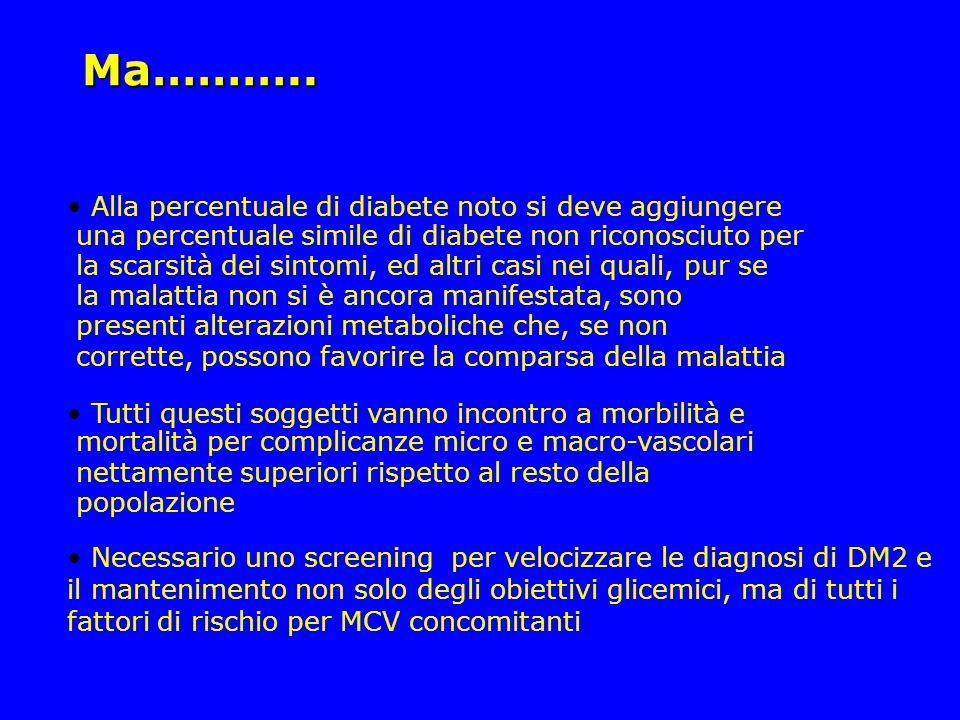 Alla percentuale di diabete noto si deve aggiungere una percentuale simile di diabete non riconosciuto per la scarsità dei sintomi, ed altri casi nei