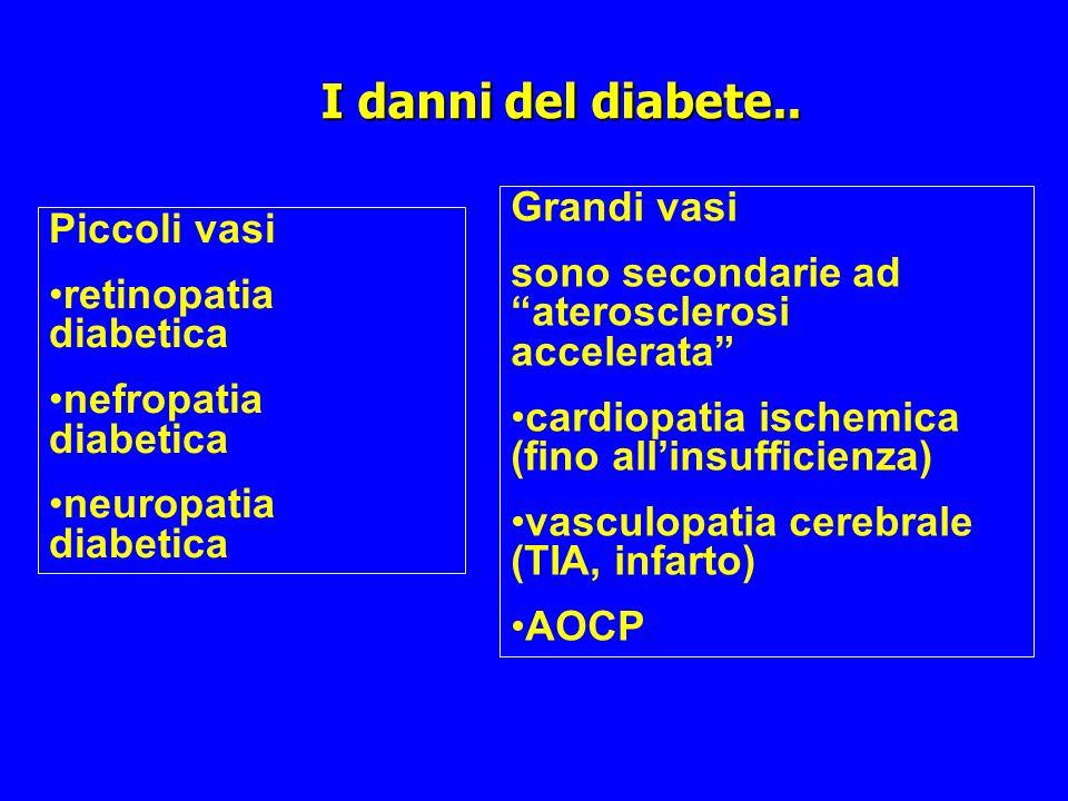 I danni del diabete.. Piccoli vasi retinopatia diabetica nefropatia diabetica neuropatia diabetica Grandi vasi sono secondarie ad aterosclerosi accele
