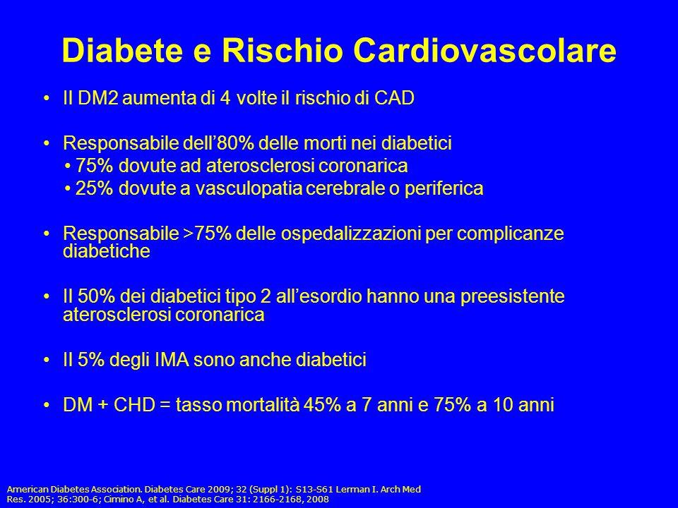 Diabete e Rischio Cardiovascolare Il DM2 aumenta di 4 volte il rischio di CAD Responsabile dell80% delle morti nei diabetici 75% dovute ad aterosclero