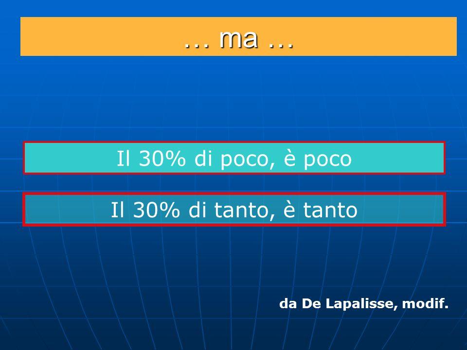 Il 30% di poco, è poco … ma … Il 30% di tanto, è tanto da De Lapalisse, modif.