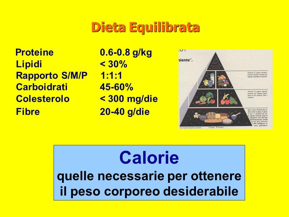 Dieta Equilibrata Proteine 0.6-0.8 g/kg Lipidi < 30% Rapporto S/M/P 1:1:1 Carboidrati 45-60% Colesterolo < 300 mg/die Fibre 20-40 g/die Calorie quelle