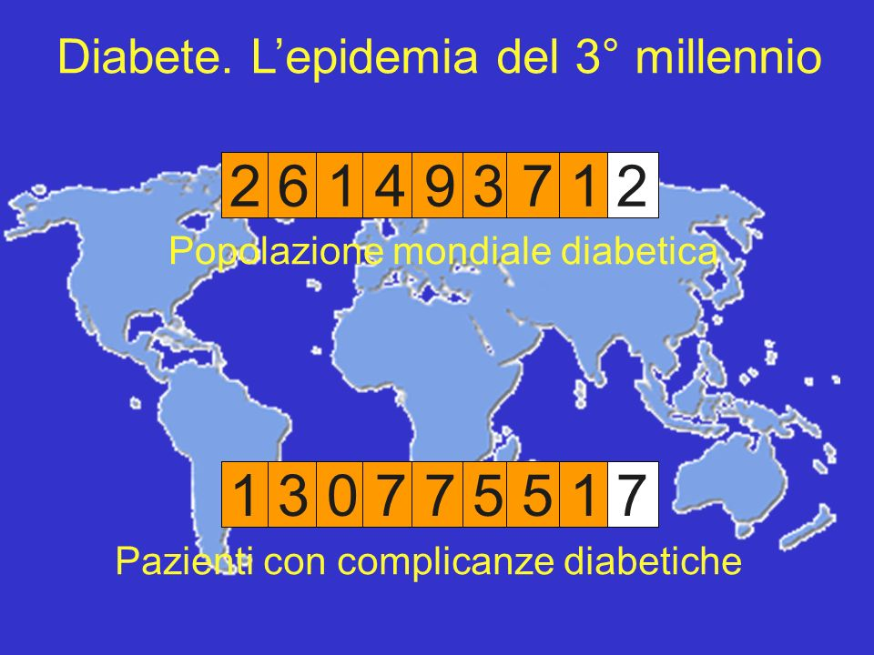 Zimmet P., Oral Communication October 2004 Nord America 25.0 39.7 59% 10.4 19.7 88% 13.6 36.9 198% Centrale e Sud America Africa 38.2 46.2 18% Europa Mondo 2003 = 189 milioni 2025 = 446 milioni Aumento 135% 81.8 196.1 121% 1.1 1.7 59% Asia Oceania Diabete Mellito Lepidemia del terzo millennio 1900 1920 1940 1960 1980 2000 2030
