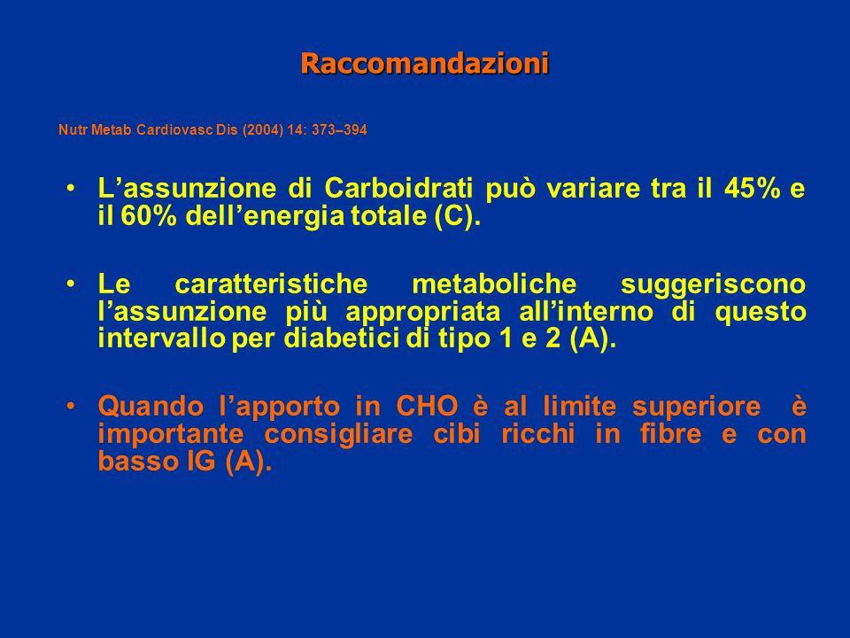 Raccomandazioni Lassunzione di Carboidrati può variare tra il 45% e il 60% dellenergia totale (C). Le caratteristiche metaboliche suggeriscono lassunz