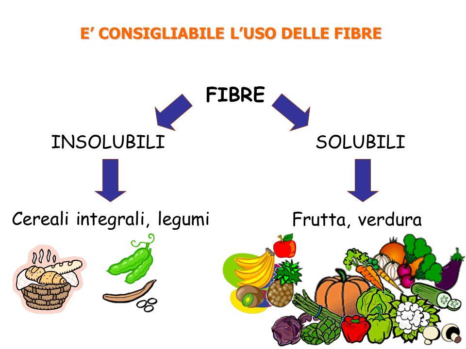 E CONSIGLIABILE LUSO DELLE FIBRE FIBRE INSOLUBILI SOLUBILI Cereali integrali, legumi Frutta, verdura