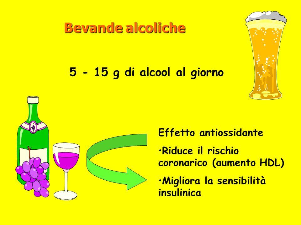 Bevande alcoliche 5 - 15 g di alcool al giorno Effetto antiossidante Riduce il rischio coronarico (aumento HDL) Migliora la sensibilità insulinica
