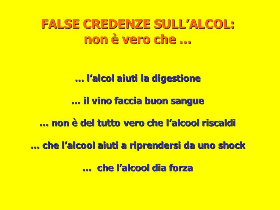 FALSE CREDENZE SULLALCOL: non è vero che … … lalcol aiuti la digestione … il vino faccia buon sangue … non è del tutto vero che lalcool riscaldi … che
