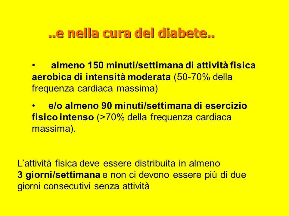 almeno 150 minuti/settimana di attività fisica aerobica di intensità moderata (50-70% della frequenza cardiaca massima) e/o almeno 90 minuti/settimana