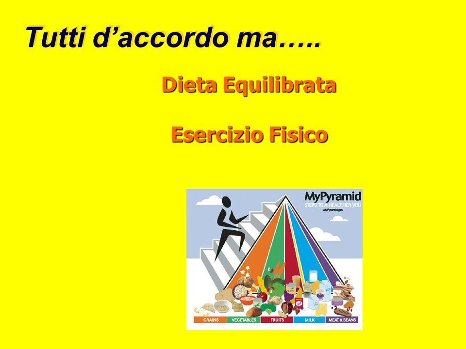 Dieta Equilibrata Esercizio Fisico Tutti daccordo ma…..