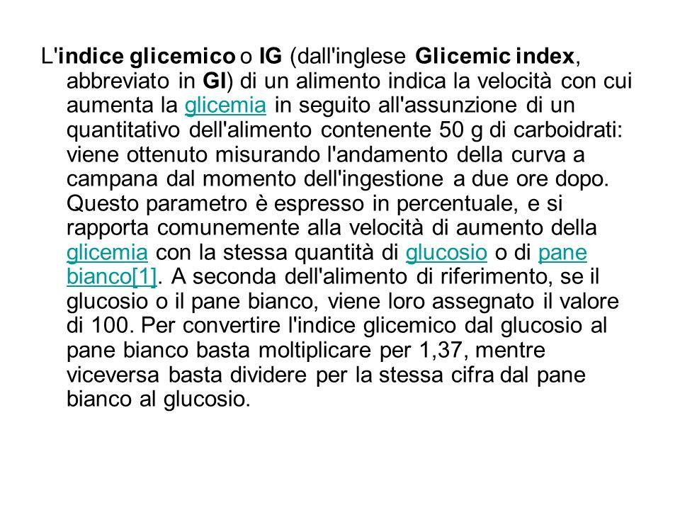 L'indice glicemico o IG (dall'inglese Glicemic index, abbreviato in GI) di un alimento indica la velocità con cui aumenta la glicemia in seguito all'a