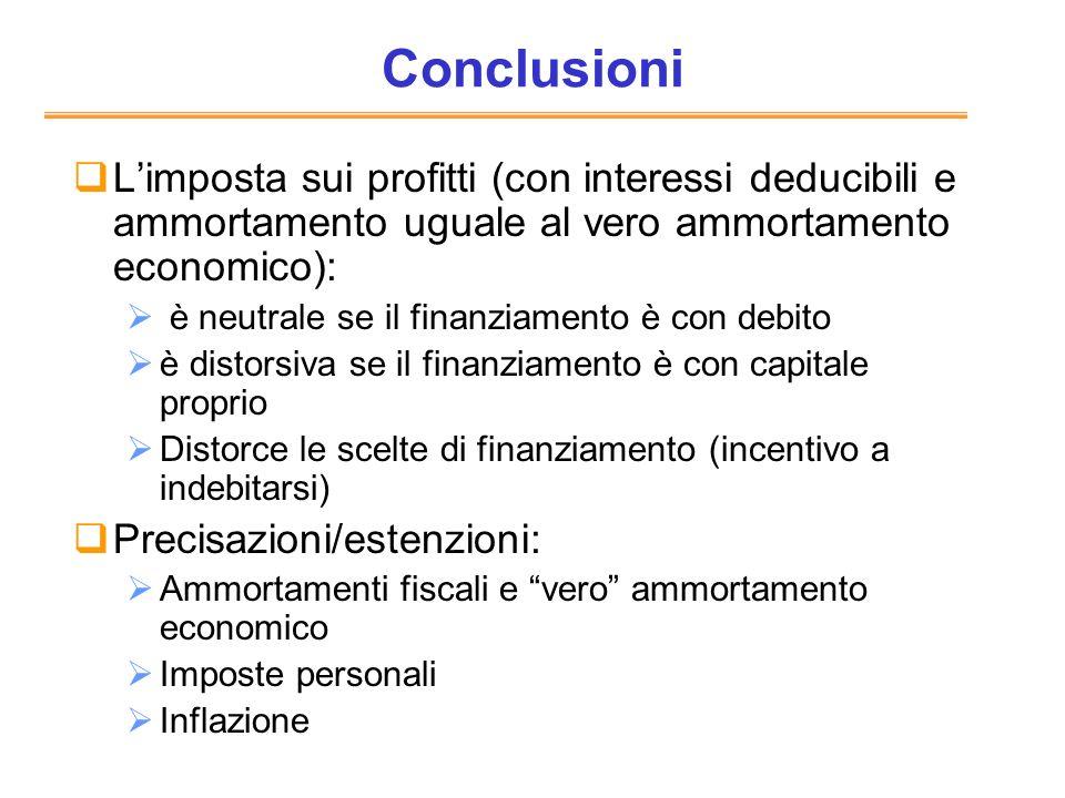 Conclusioni Limposta sui profitti (con interessi deducibili e ammortamento uguale al vero ammortamento economico): è neutrale se il finanziamento è co