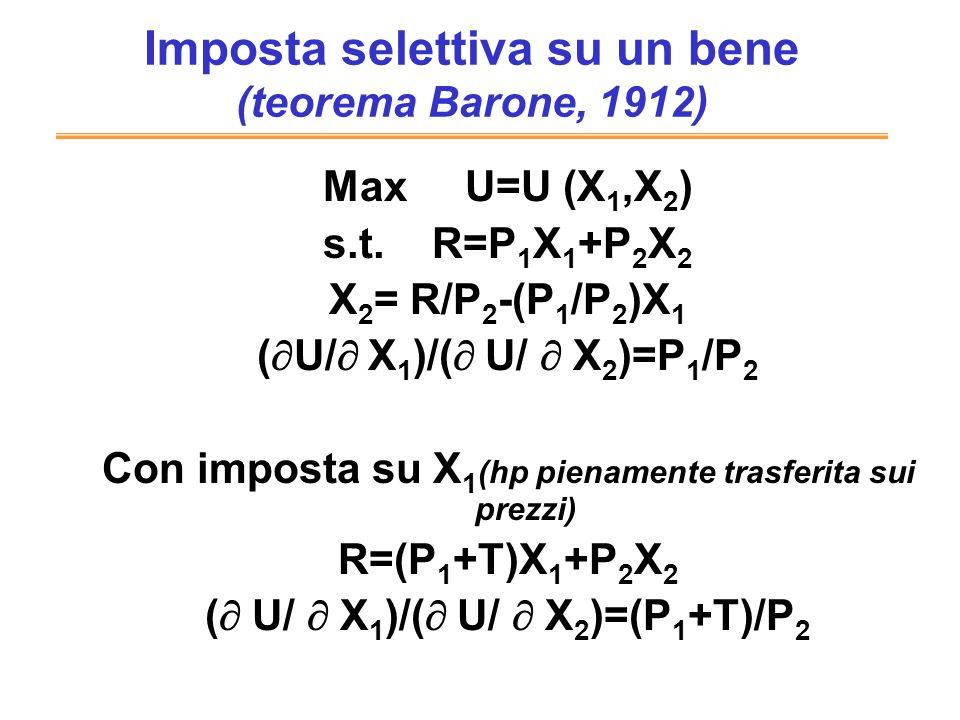Imposta selettiva su un bene (teorema Barone, 1912) Max U=U (X 1,X 2 ) s.t. R=P 1 X 1 +P 2 X 2 X 2 = R/P 2 -(P 1 /P 2 )X 1 ( U/ X 1 )/( U/ X 2 )=P 1 /