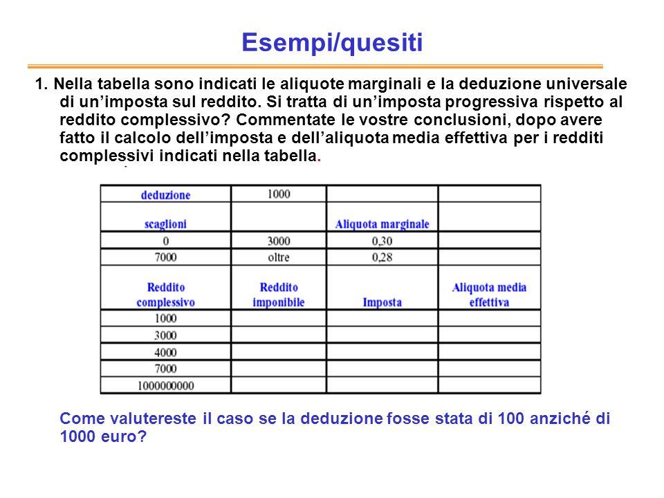 Esempi/quesiti 1. Nella tabella sono indicati le aliquote marginali e la deduzione universale di unimposta sul reddito. Si tratta di unimposta progres