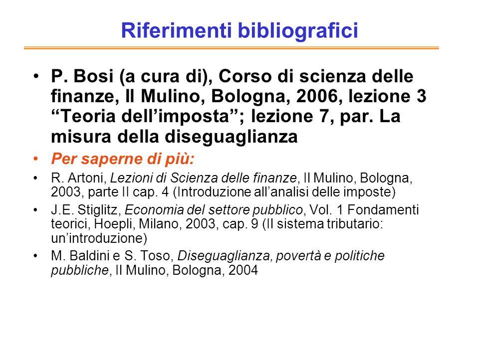 Riferimenti bibliografici P. Bosi (a cura di), Corso di scienza delle finanze, Il Mulino, Bologna, 2006, lezione 3 Teoria dellimposta; lezione 7, par.