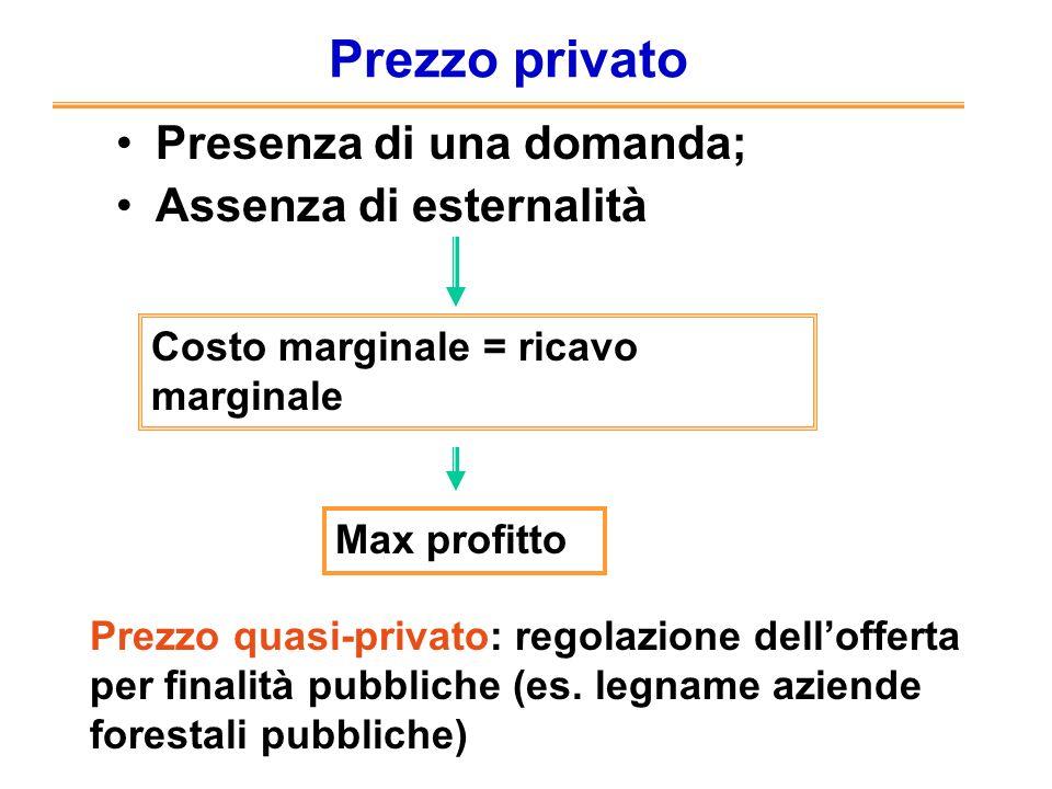Prezzo privato Presenza di una domanda; Assenza di esternalità Costo marginale = ricavo marginale Max profitto Prezzo quasi-privato: regolazione dello