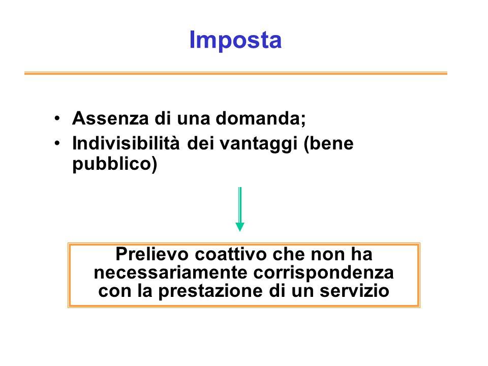 Imposta Assenza di una domanda; Indivisibilità dei vantaggi (bene pubblico) Prelievo coattivo che non ha necessariamente corrispondenza con la prestaz