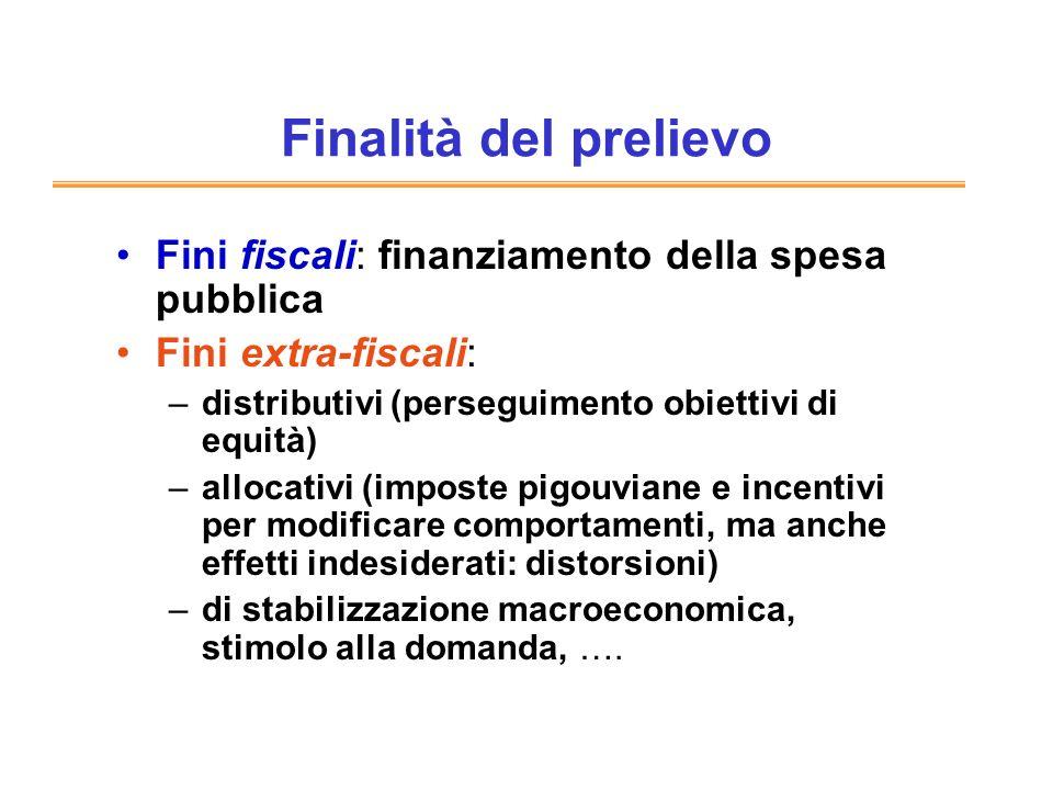 Finalità del prelievo Fini fiscali: finanziamento della spesa pubblica Fini extra-fiscali: –distributivi (perseguimento obiettivi di equità) –allocati