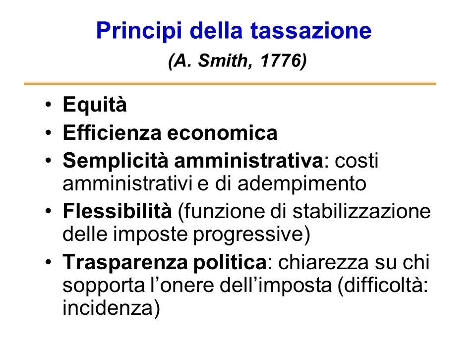 Principi della tassazione (A. Smith, 1776) Equità Efficienza economica Semplicità amministrativa: costi amministrativi e di adempimento Flessibilità (