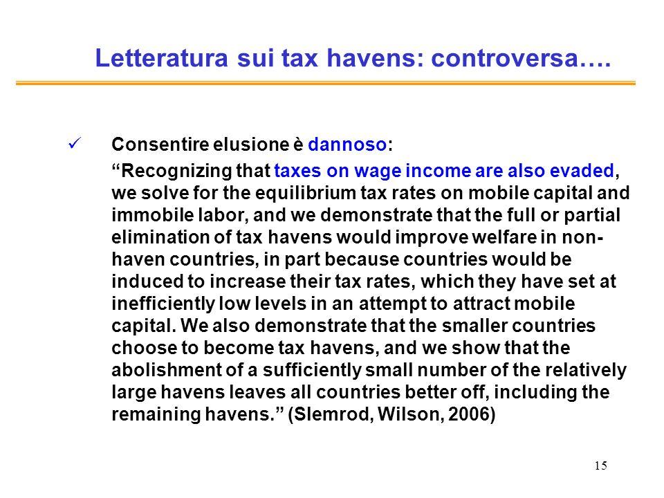15 Letteratura sui tax havens: controversa…. Consentire elusione è dannoso: Recognizing that taxes on wage income are also evaded, we solve for the eq