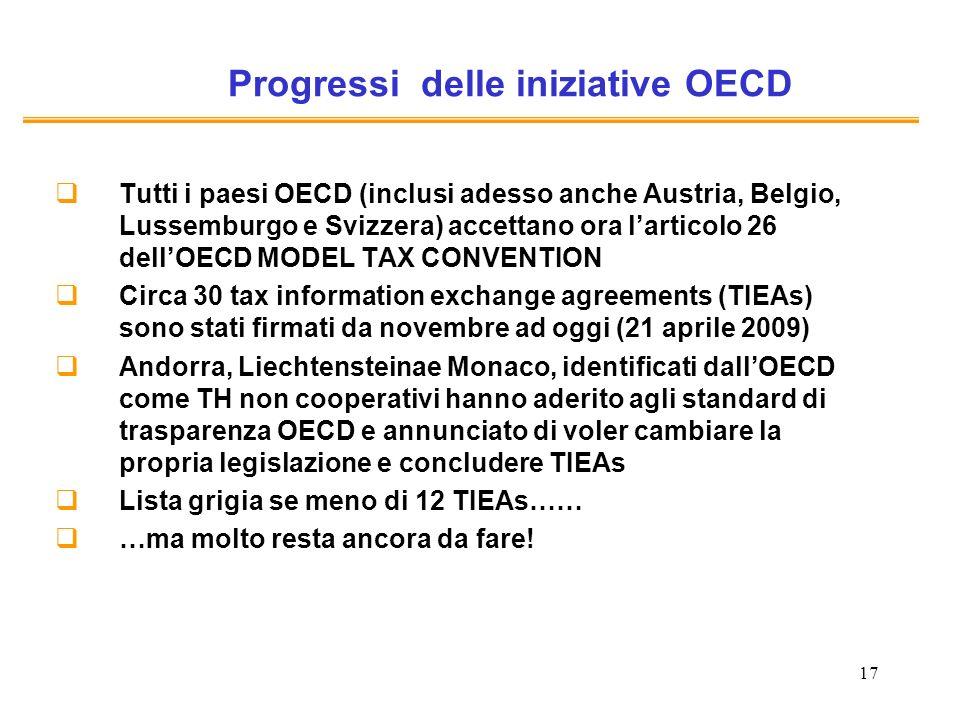 17 Progressi delle iniziative OECD Tutti i paesi OECD (inclusi adesso anche Austria, Belgio, Lussemburgo e Svizzera) accettano ora larticolo 26 dellOECD MODEL TAX CONVENTION Circa 30 tax information exchange agreements (TIEAs) sono stati firmati da novembre ad oggi (21 aprile 2009) Andorra, Liechtensteinae Monaco, identificati dallOECD come TH non cooperativi hanno aderito agli standard di trasparenza OECD e annunciato di voler cambiare la propria legislazione e concludere TIEAs Lista grigia se meno di 12 TIEAs…… …ma molto resta ancora da fare!