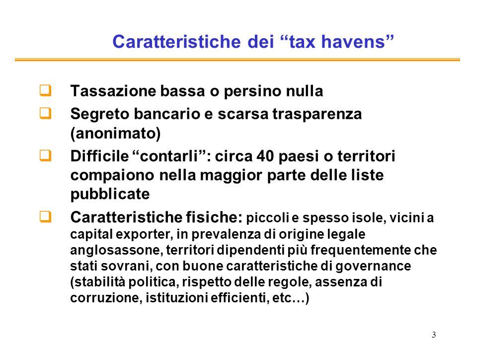 24 Risoluzione del Parlamento europeo del 10 febbraio 2010 sulla promozione della buona governance in materia fiscale (2009/2174(INI) http://www.europarl.europa.eu/sides/getDoc.do?pubRef=- //EP//TEXT+TA+P7-TA-2010-0020+0+DOC+XML+V0//IT) … 14.