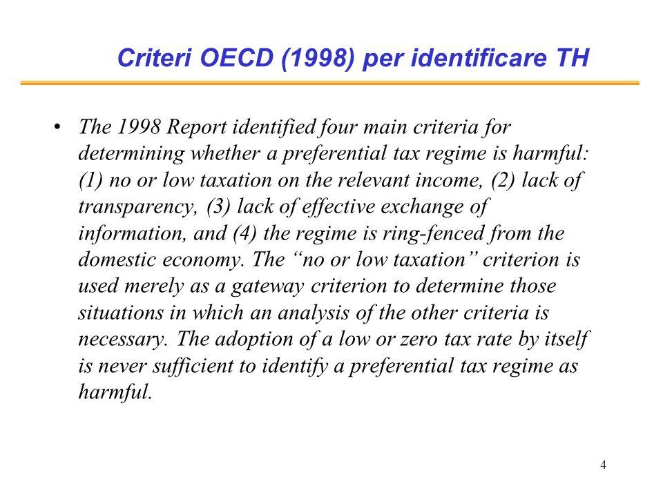 5 Clienti dei tax havens Individui: a scopo evasione e anonimato, rispetto ai propri patrimoni (recente caso Liechtenstein- Germania, poi esteso ad altri paesi… ) Società (MN) si stima che circa un quarto degli IDE (FDI) Usa e Uk siano in TH Più che a scopo di evasione, in questo caso i TH sono utilizzati per elusione e tax planning: gli utili che sono allocati nei TH sono tassati meno; se la tassazione è worldwide, con tax credit, si ritarda il rimpatrio degli utili) Attività non legali (criminalità organizzata, riciclaggio, …)