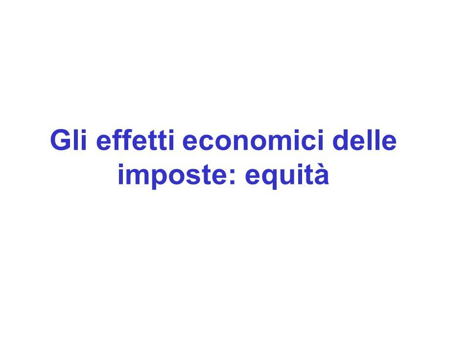 Gli effetti economici delle imposte: equità