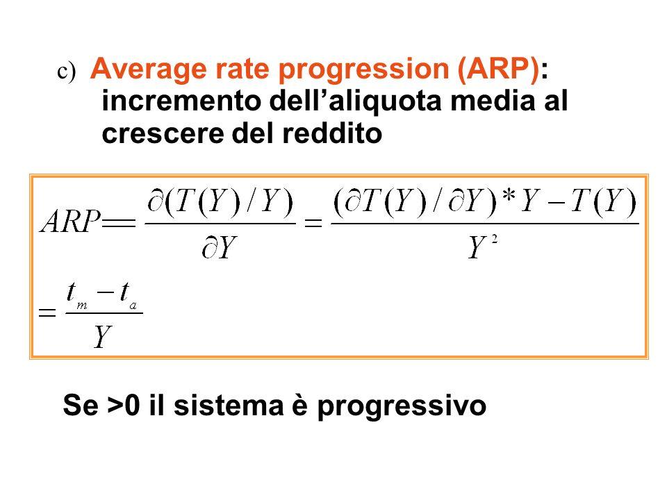 c) Average rate progression (ARP): incremento dellaliquota media al crescere del reddito Se >0 il sistema è progressivo