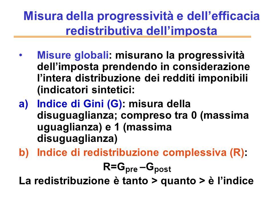 Misura della progressività e dellefficacia redistributiva dellimposta Misure globali: misurano la progressività dellimposta prendendo in considerazion