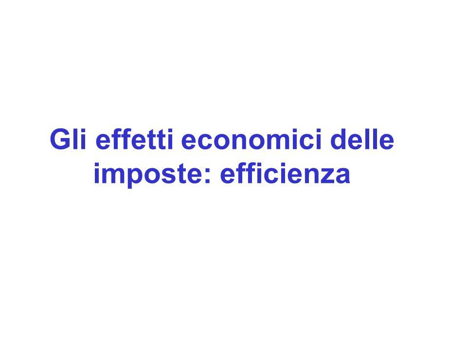 Gli effetti economici delle imposte: efficienza