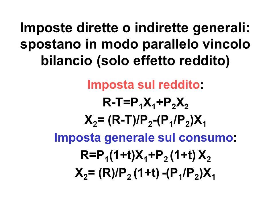 Imposte dirette o indirette generali: spostano in modo parallelo vincolo bilancio (solo effetto reddito) Imposta sul reddito: R-T=P 1 X 1 +P 2 X 2 X 2