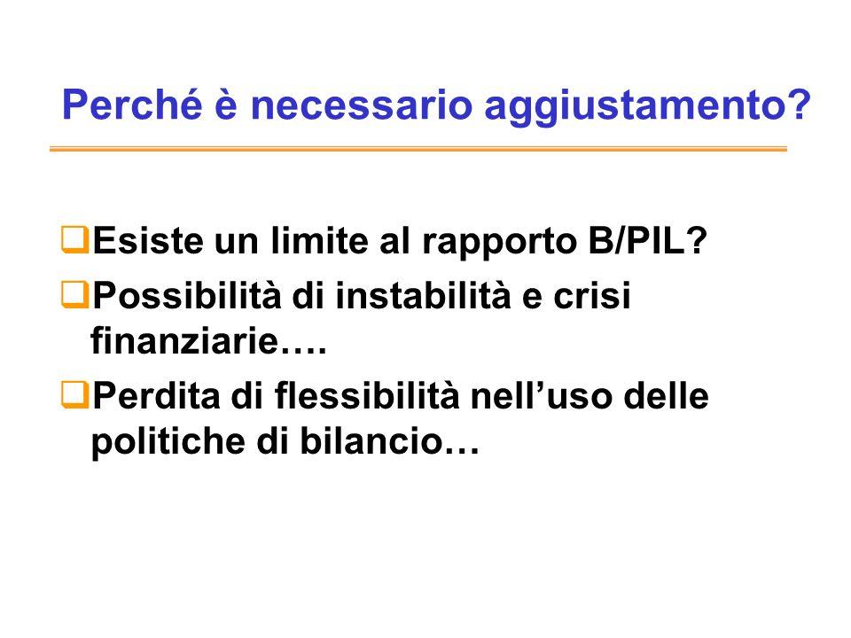 Perché è necessario aggiustamento? Esiste un limite al rapporto B/PIL? Possibilità di instabilità e crisi finanziarie…. Perdita di flessibilità nellus