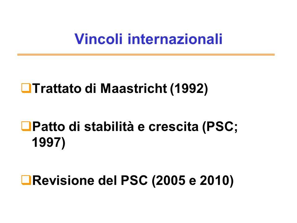 Vincoli internazionali Trattato di Maastricht (1992) Patto di stabilità e crescita (PSC; 1997) Revisione del PSC (2005 e 2010)