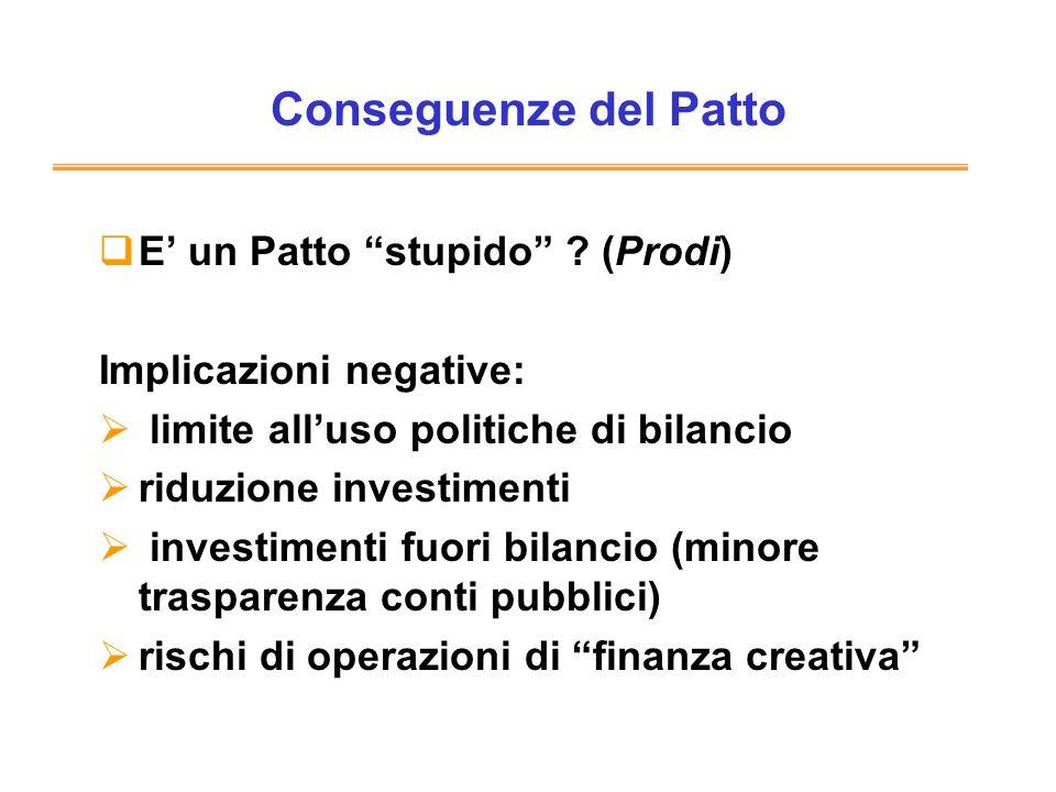 Conseguenze del Patto E un Patto stupido ? (Prodi) Implicazioni negative: limite alluso politiche di bilancio riduzione investimenti investimenti fuor