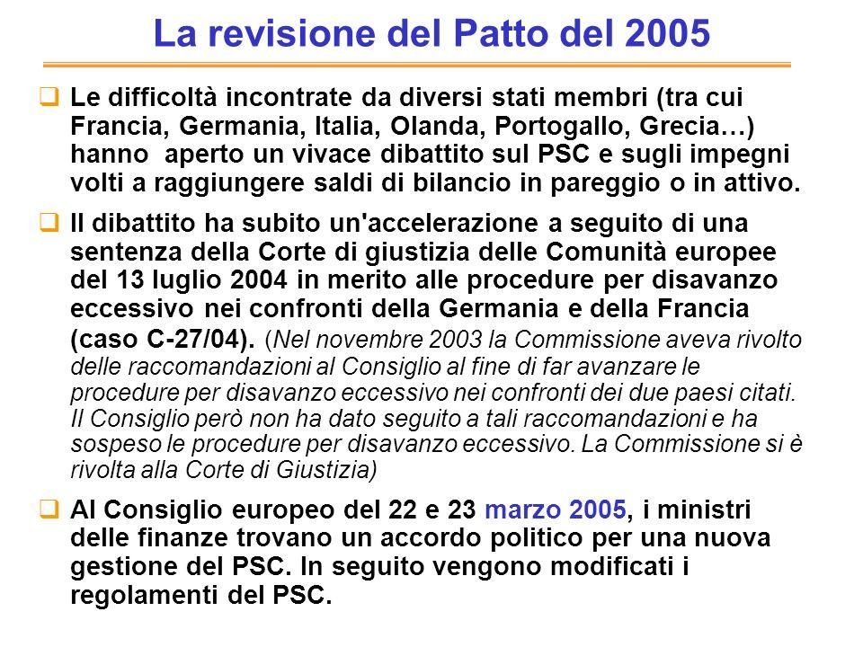 La revisione del Patto del 2005 Le difficoltà incontrate da diversi stati membri (tra cui Francia, Germania, Italia, Olanda, Portogallo, Grecia…) hann