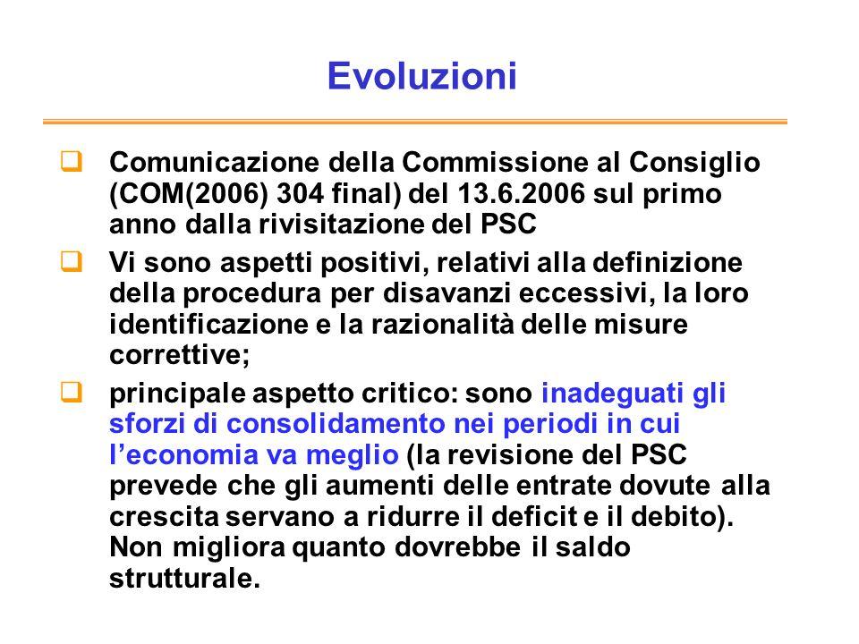 Evoluzioni Comunicazione della Commissione al Consiglio (COM(2006) 304 final) del 13.6.2006 sul primo anno dalla rivisitazione del PSC Vi sono aspetti