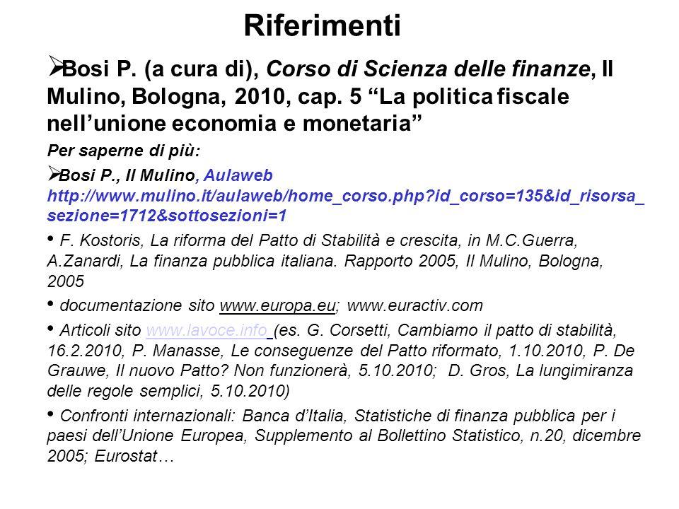 Riferimenti Bosi P. (a cura di), Corso di Scienza delle finanze, Il Mulino, Bologna, 2010, cap. 5 La politica fiscale nellunione economia e monetaria