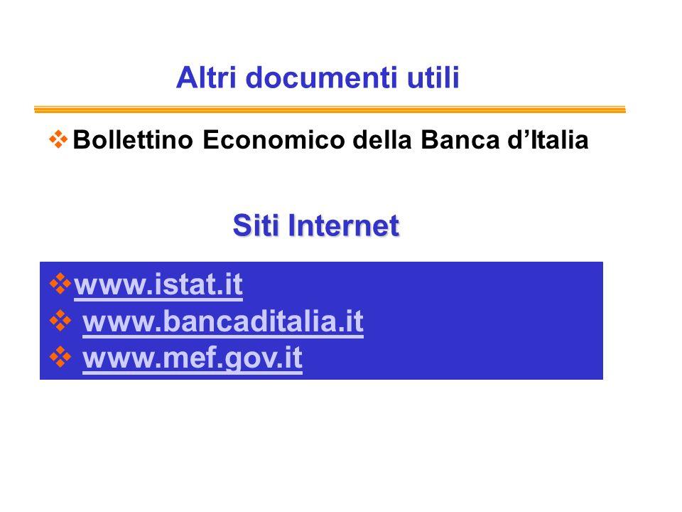 Altri documenti utili Bollettino Economico della Banca dItalia www.istat.it www.bancaditalia.it www.mef.gov.it Siti Internet