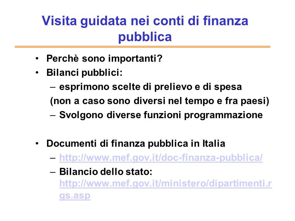 Andamento dei conti pubblici e previsioni Documenti più recenti (22 settembre 2009) Relazione previsionale e programmatica http://www.tesoro.it/doc-finanza- pubblica/dfp.rpp.asp?idr=22422 Nota di aggiornamento al DPEF 2010-2013, http://www.tesoro.it/documenti/open.asp?idd=22421