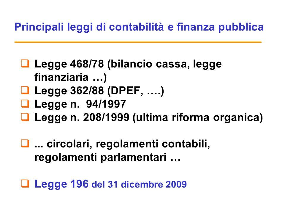 Principali leggi di contabilità e finanza pubblica Legge 468/78 (bilancio cassa, legge finanziaria …) Legge 362/88 (DPEF, ….) Legge n.